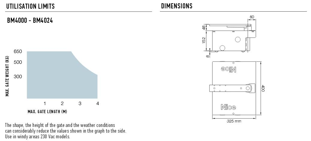 LFab Installation Diagram